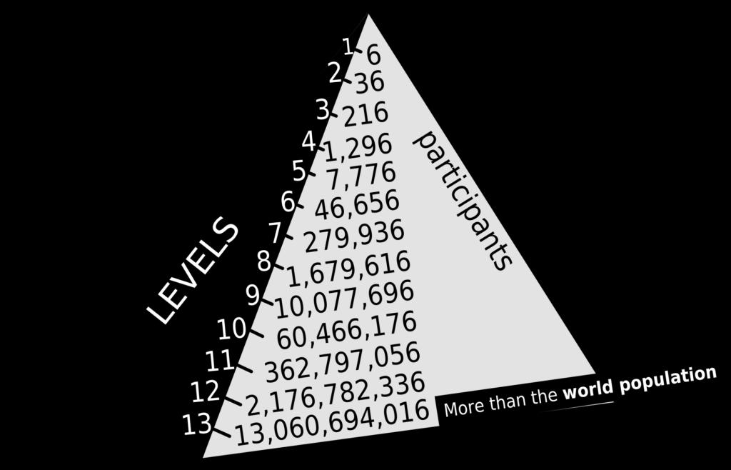 veek e piramide